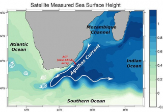 Changes in Indian Ocean's Agulhas