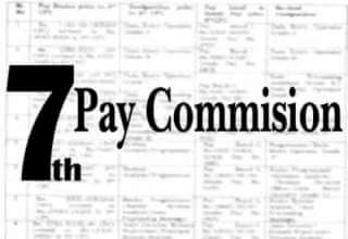 7th-pay-commision1