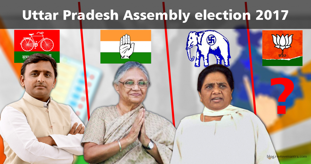 UP Elections