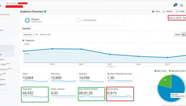 Why-Bounce-Rate-Suddenly-Drops-on-Google-Analytics
