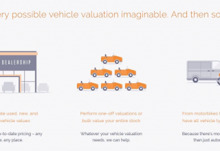 Car Valuation Methods for Auto Traders